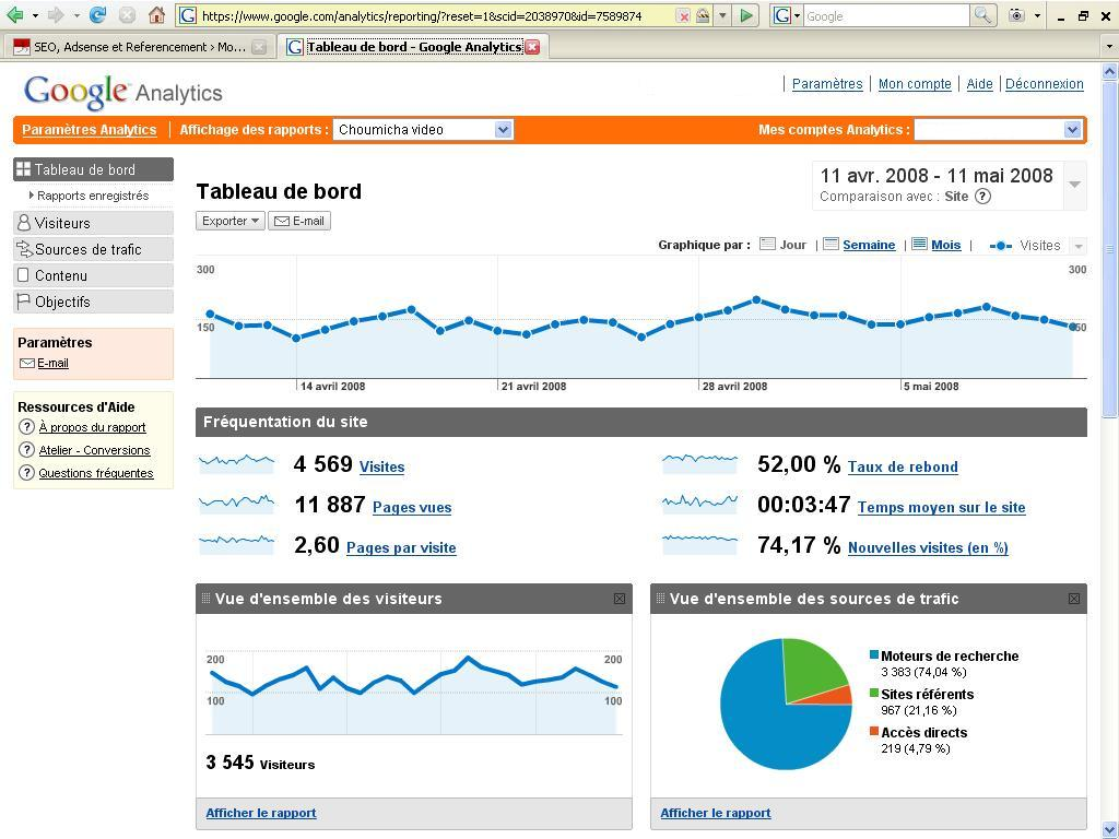 copie ecran analytics google seo adsense referencement