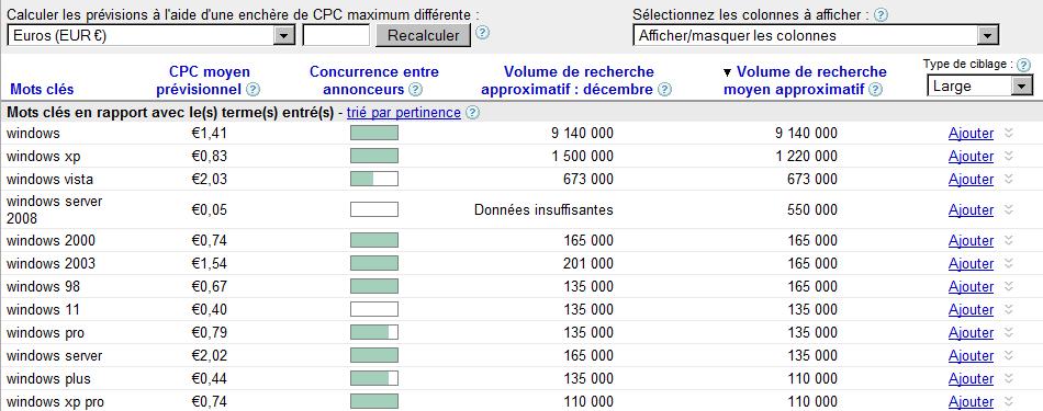 google-adwords-generateur-de-mots-cles_12322155874701