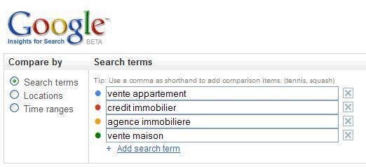 google insights search mots clés