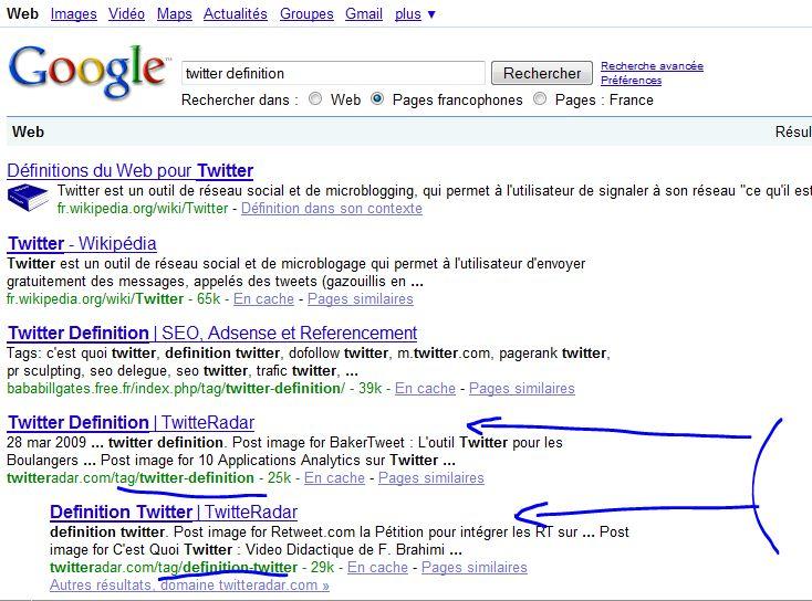 twittter-definition